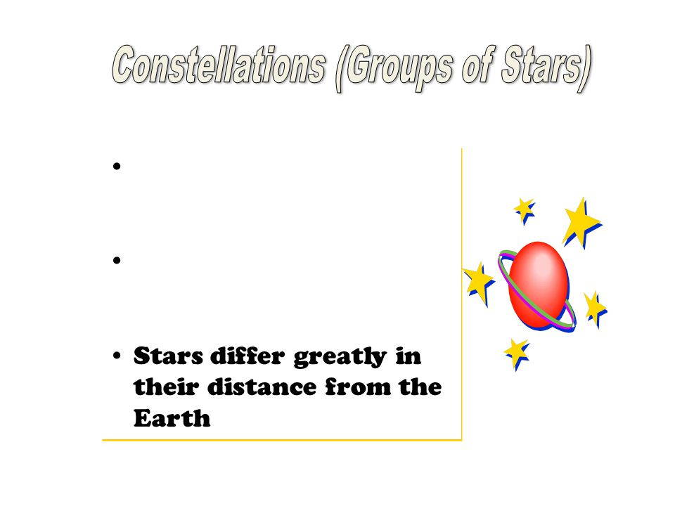 Constellations (Groups of Stars)