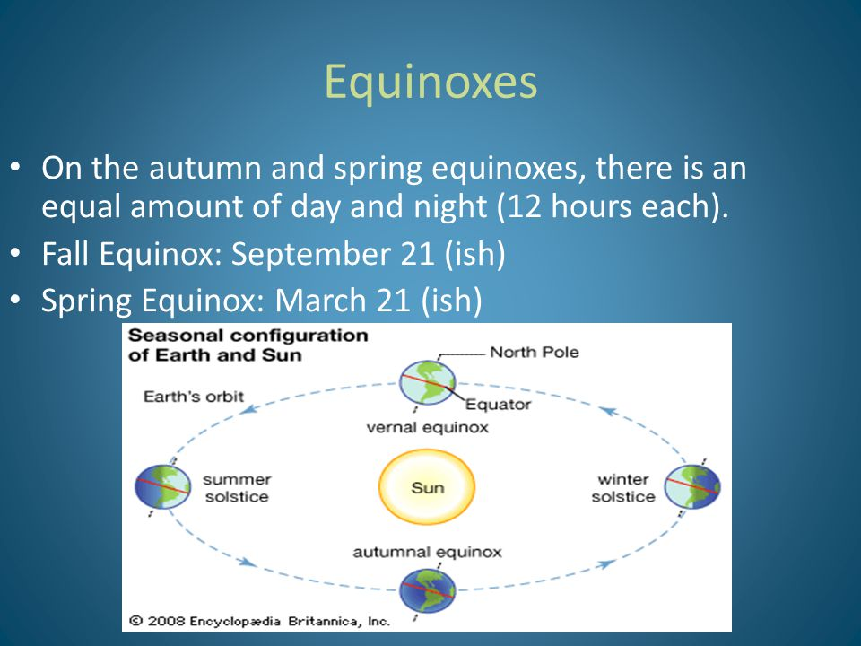 Equinoxes On the autumn and spring equinoxes, there is an equal amount of day and night (12 hours each).