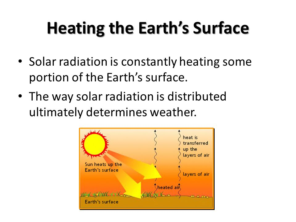Heating the Earth's Surface