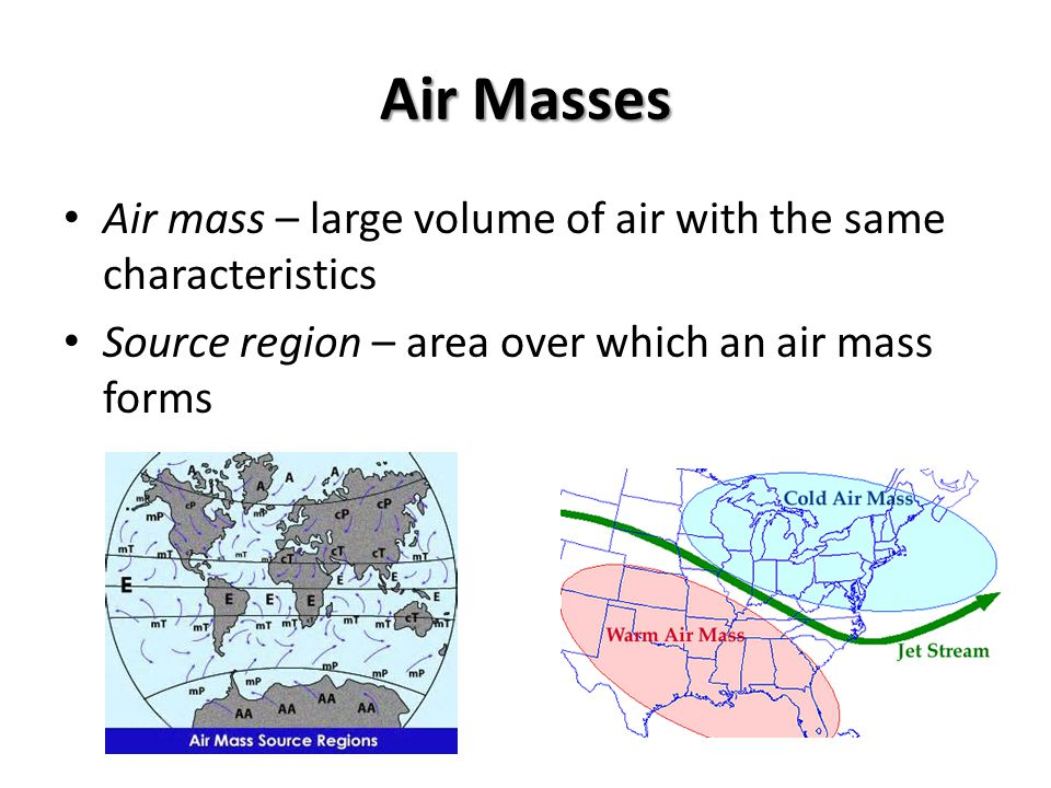 Air Masses Air mass – large volume of air with the same characteristics.