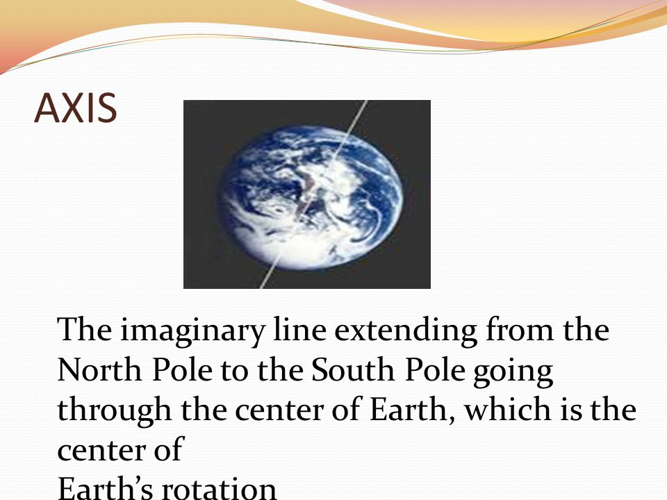 AXIS The imaginary line extending from the North Pole to the South Pole going through the center of Earth, which is the center of.
