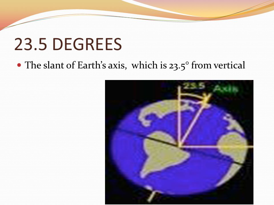 23.5 DEGREES The slant of Earth's axis, which is 23.5° from vertical