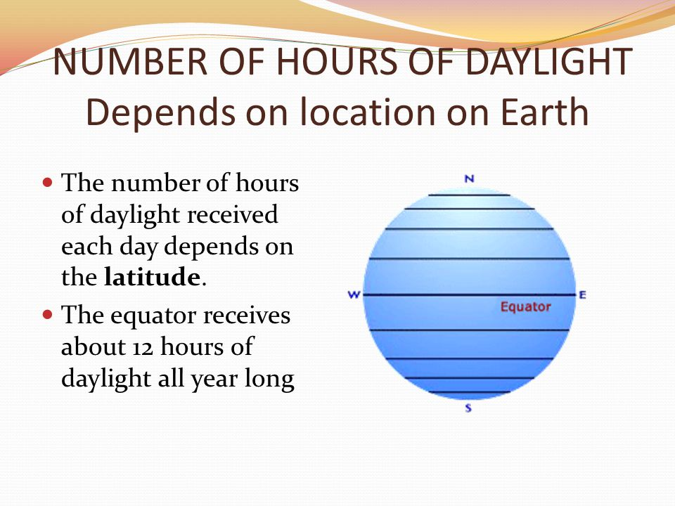 NUMBER OF HOURS OF DAYLIGHT Depends on location on Earth