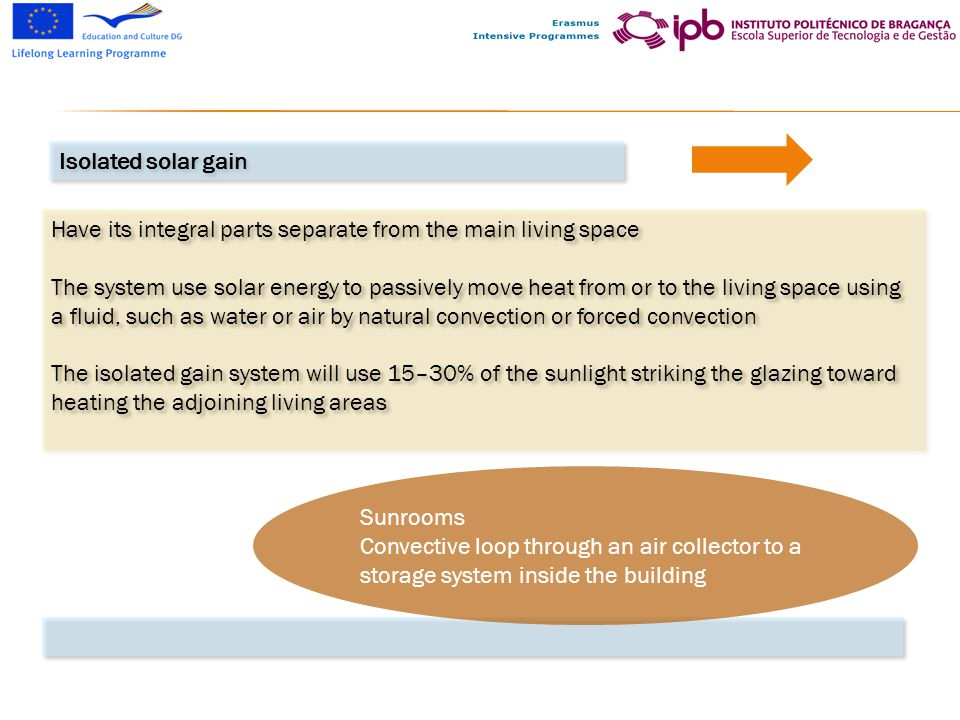 Isolated solar gain Have its integral parts separate from the main living space.