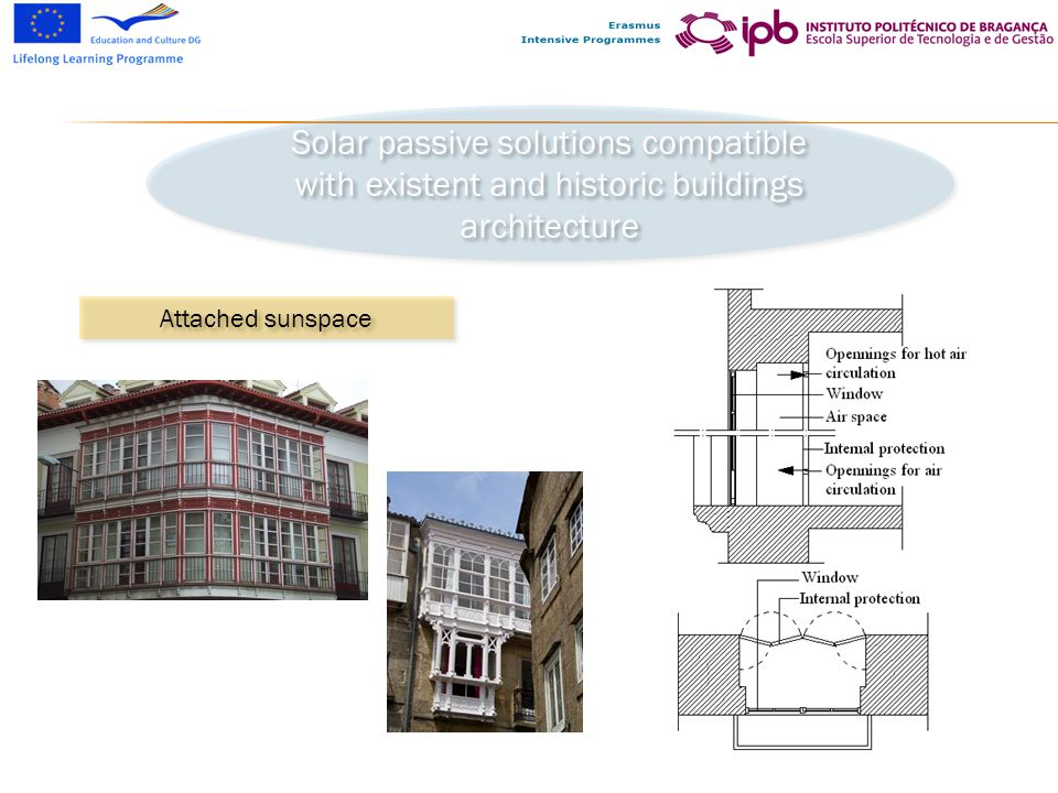 Solar passive solutions compatible with existent and historic buildings architecture