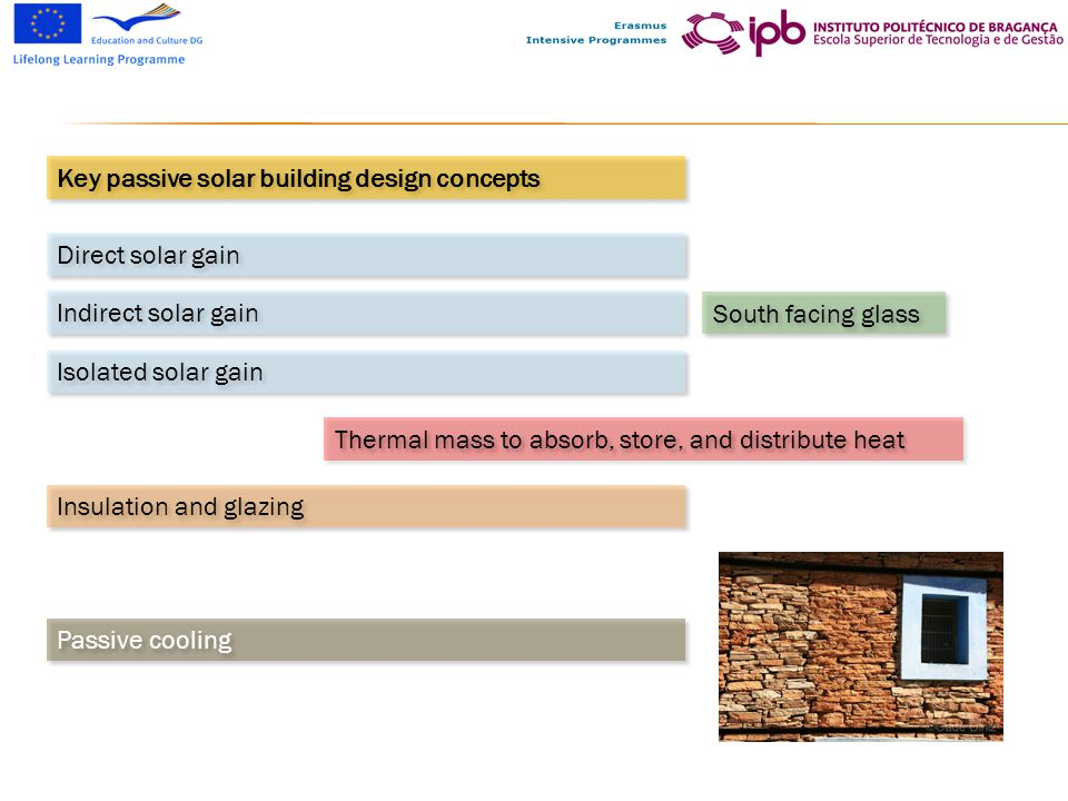 Key passive solar building design concepts