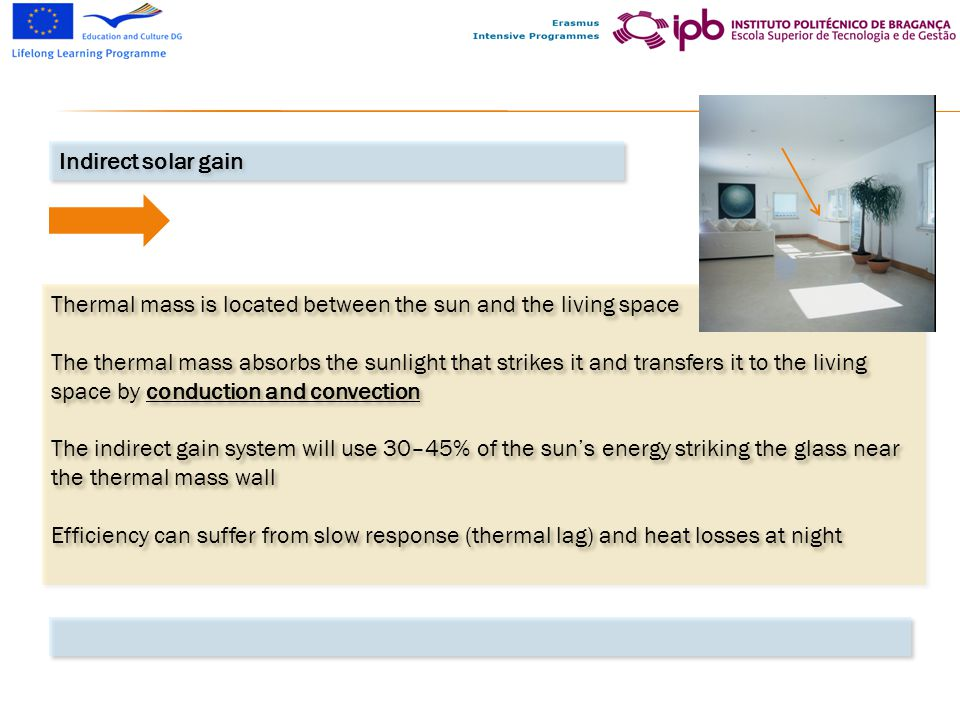 Indirect solar gain Thermal mass is located between the sun and the living space.