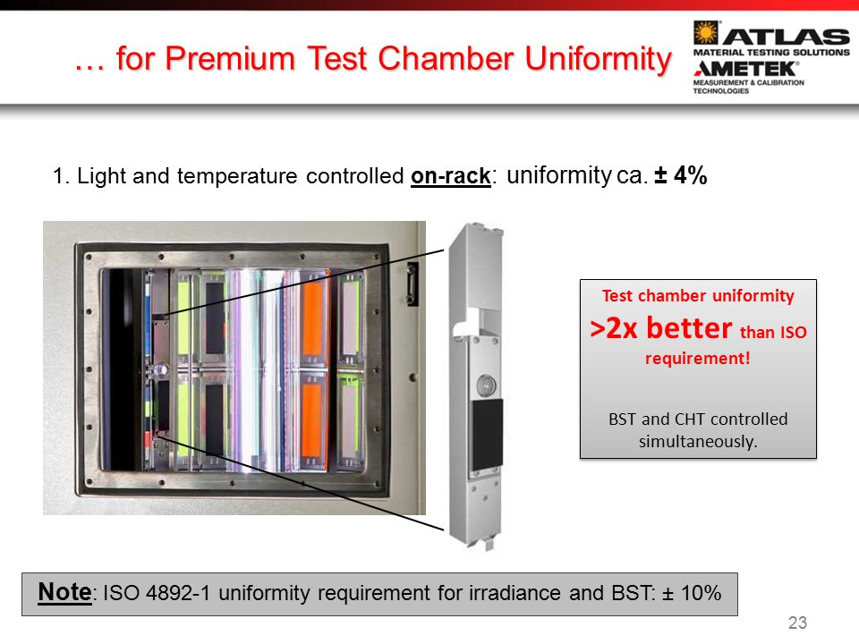 … for Premium Test Chamber Uniformity