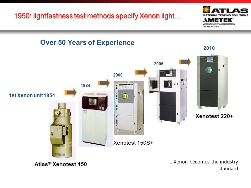 Xenotest 220 addresses all your needs