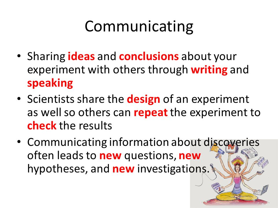 Communicating Sharing ideas and conclusions about your experiment with others through writing and speaking.