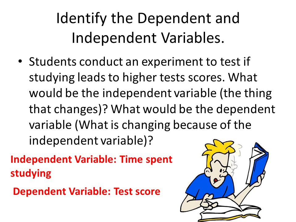 Identify the Dependent and Independent Variables.