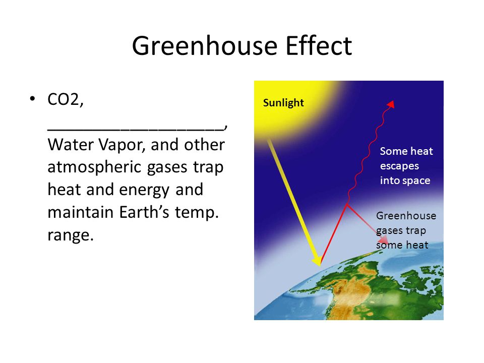 Greenhouse Effect Section 4-1.