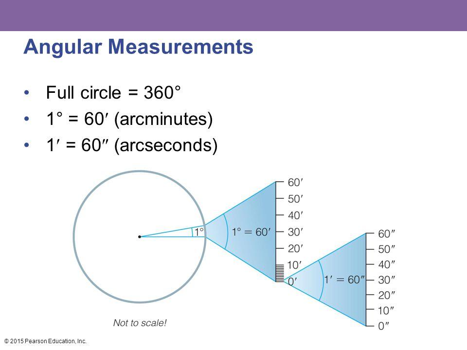Angular Measurements Full circle = 360° 1° = 60 (arcminutes)