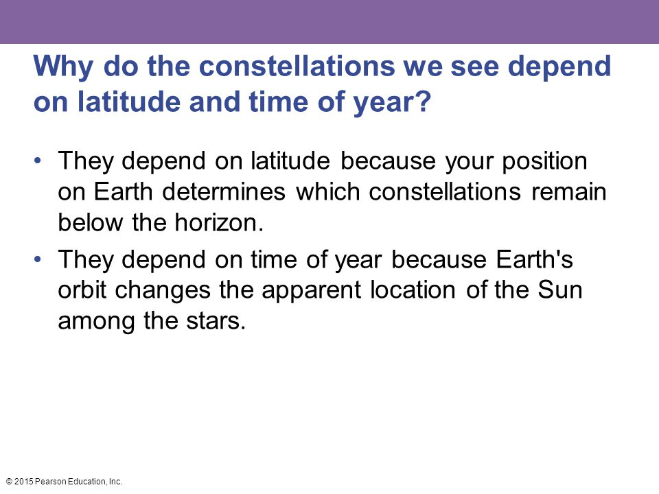 Why do the constellations we see depend on latitude and time of year