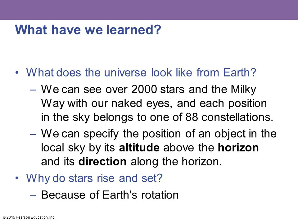 What have we learned What does the universe look like from Earth