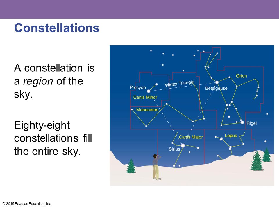 Constellations A constellation is a region of the sky. Eighty-eight constellations fill the entire sky.