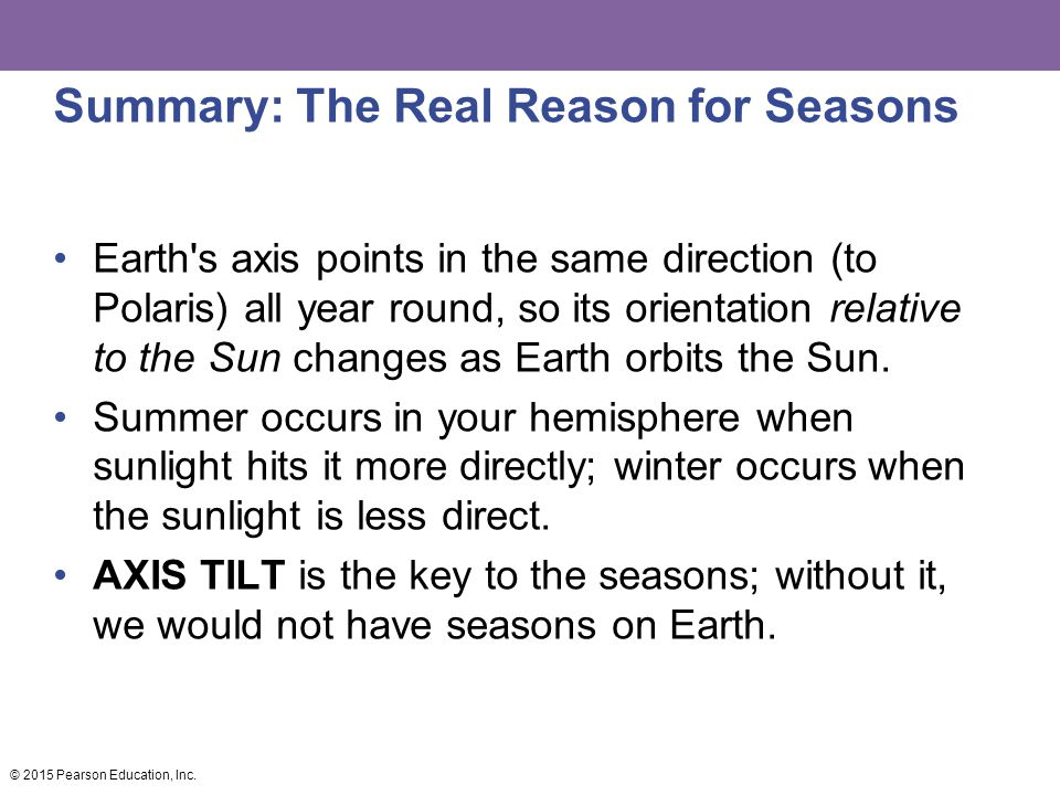 Summary: The Real Reason for Seasons
