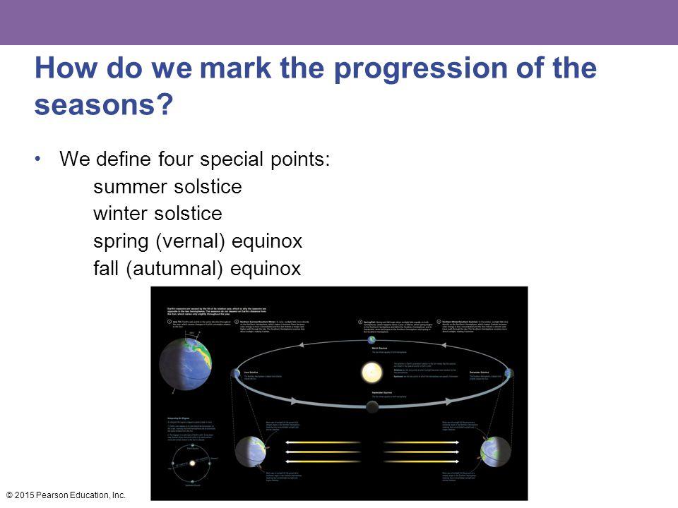 How do we mark the progression of the seasons