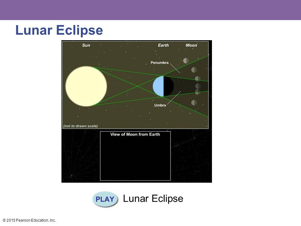 Lunar Eclipse Lunar Eclipse