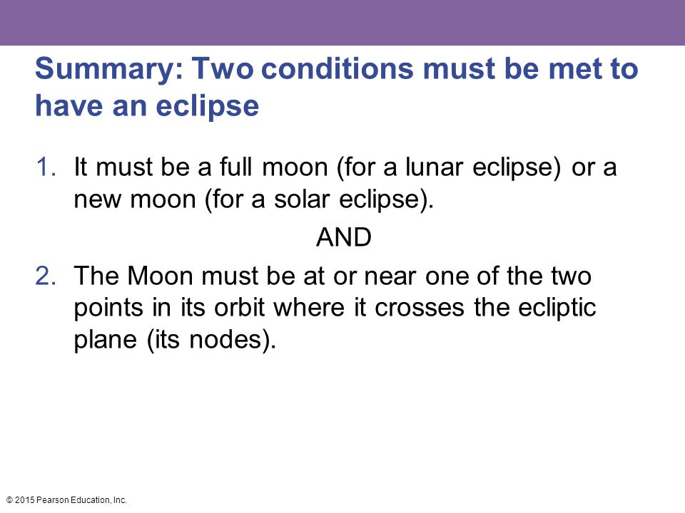 Summary: Two conditions must be met to have an eclipse