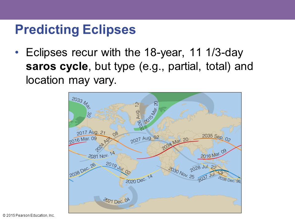 Predicting Eclipses Eclipses recur with the 18-year, 11 1/3-day saros cycle, but type (e.g., partial, total) and location may vary.