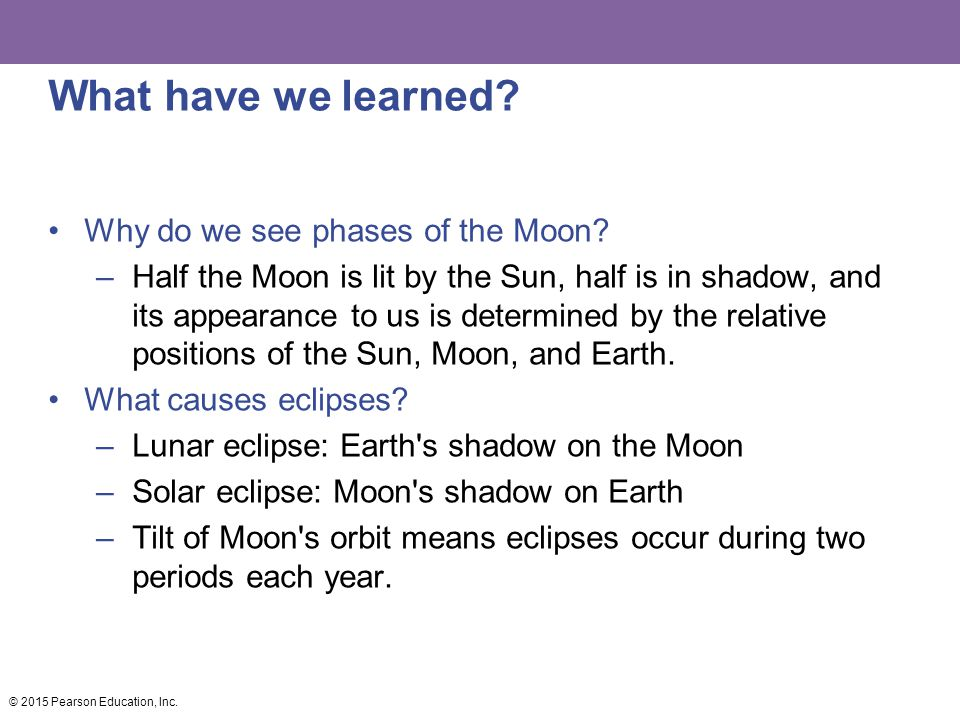 What have we learned Why do we see phases of the Moon