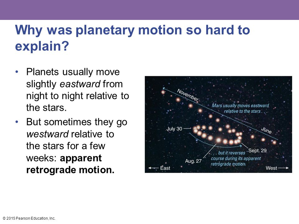 Why was planetary motion so hard to explain