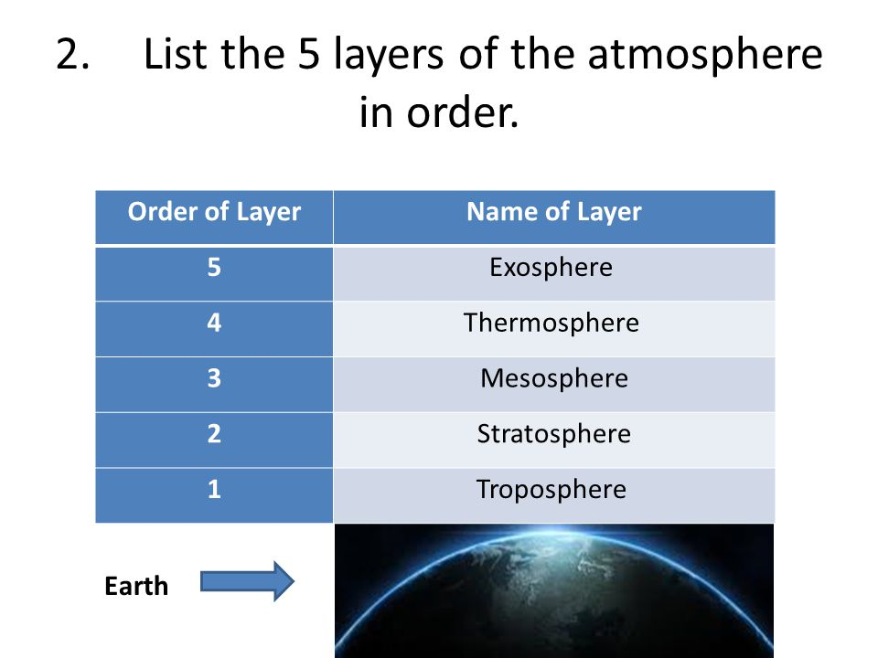 2. List the 5 layers of the atmosphere in order.