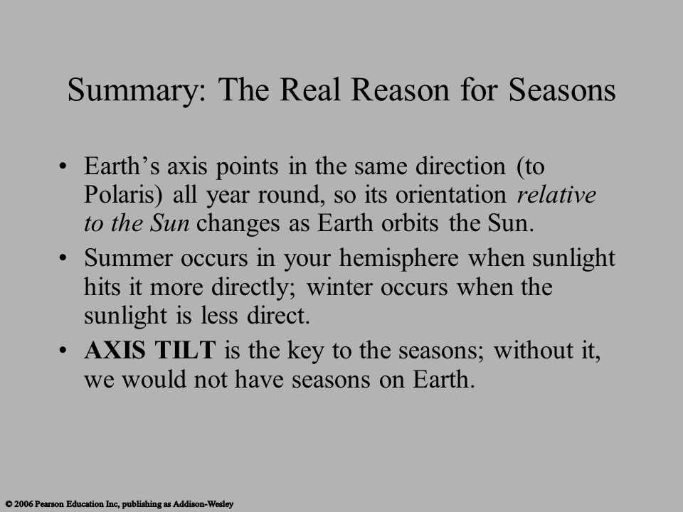 Summary: The Real Reason for Seasons