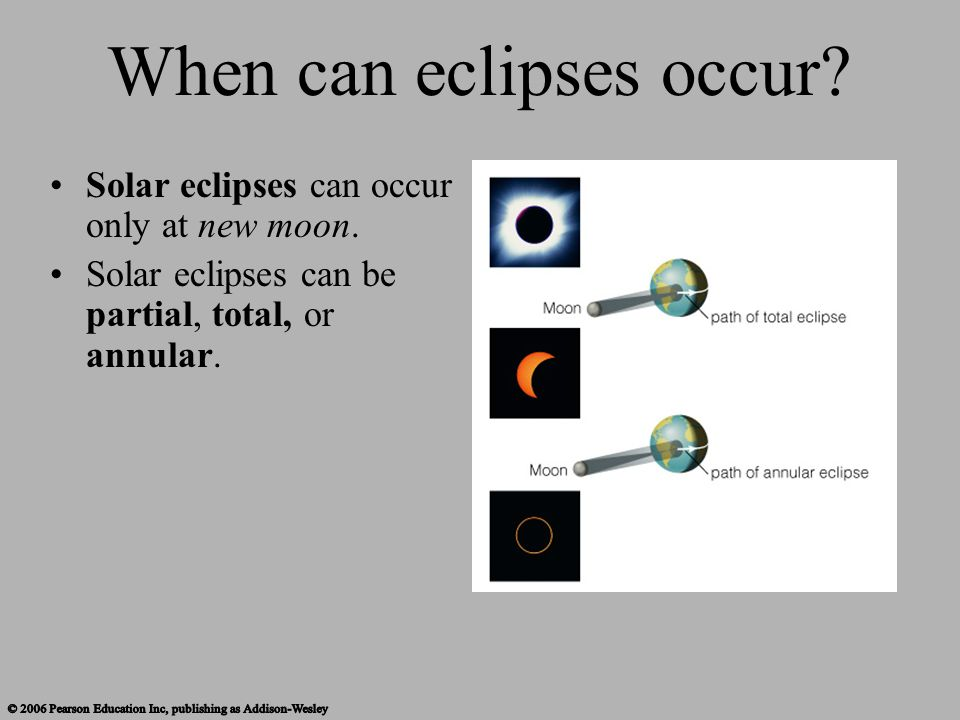 When can eclipses occur