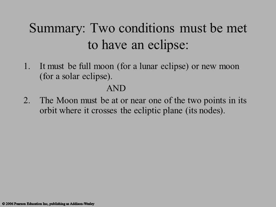 Summary: Two conditions must be met to have an eclipse: