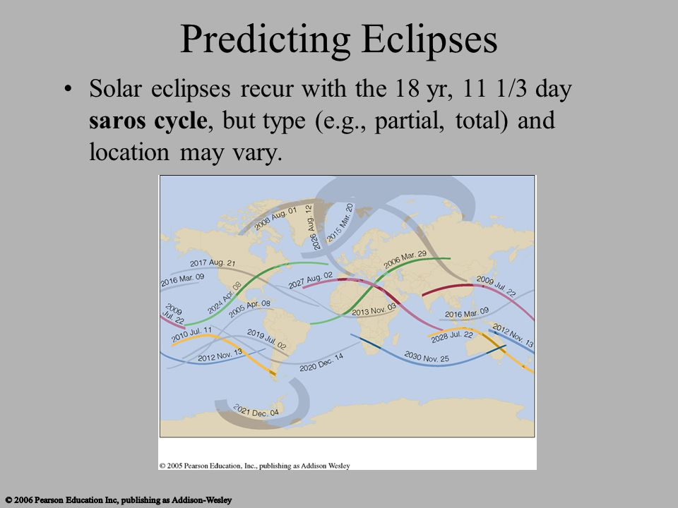Predicting Eclipses Solar eclipses recur with the 18 yr, 11 1/3 day saros cycle, but type (e.g., partial, total) and location may vary.