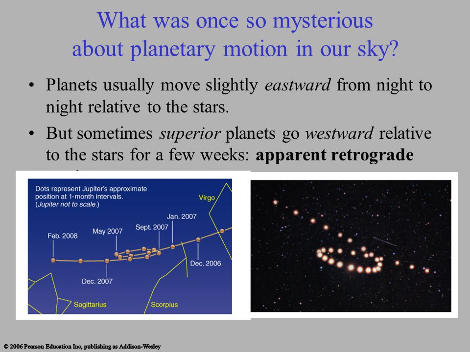 What was once so mysterious about planetary motion in our sky