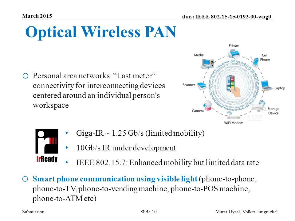 March 2015 Optical Wireless PAN.
