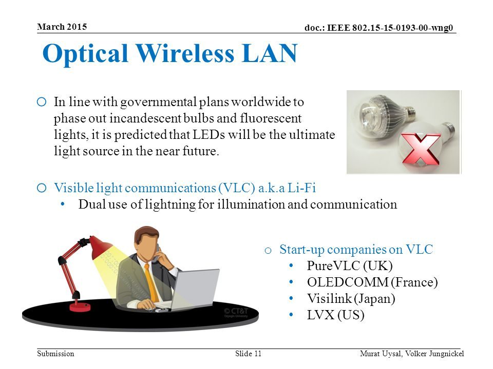 March 2015 Optical Wireless LAN.