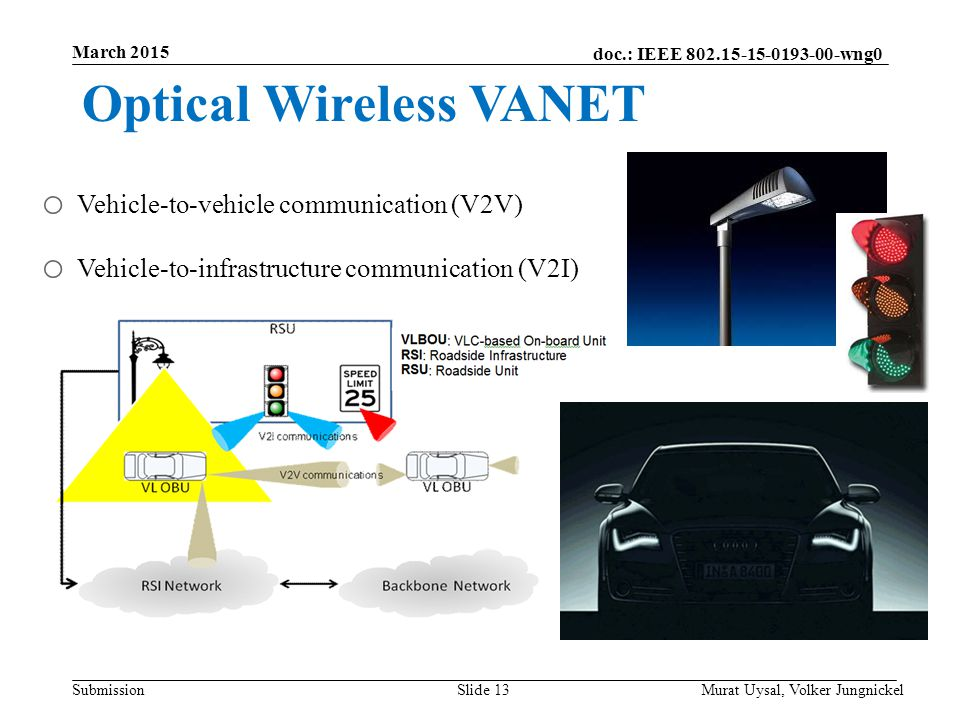 Optical Wireless VANET