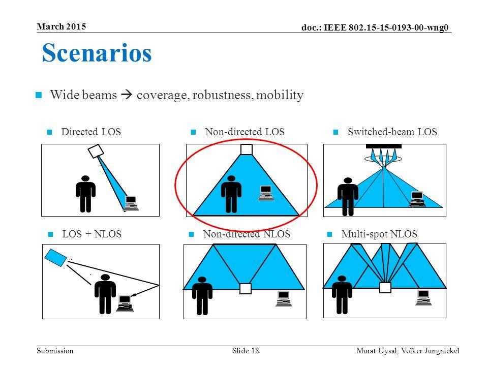 Scenarios Wide beams  coverage, robustness, mobility Directed LOS
