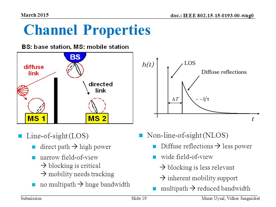 Channel Properties Line-of-sight (LOS) Non-line-of-sight (NLOS)