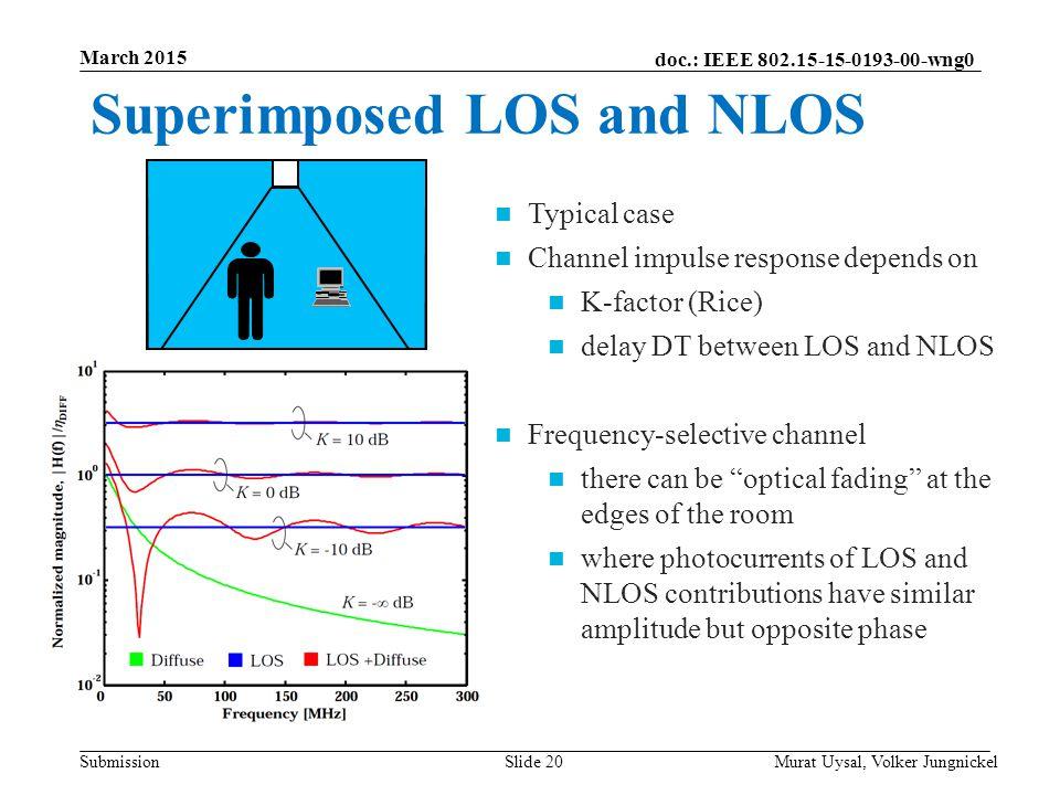 Superimposed LOS and NLOS
