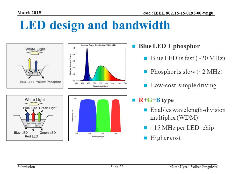 LED design and bandwidth