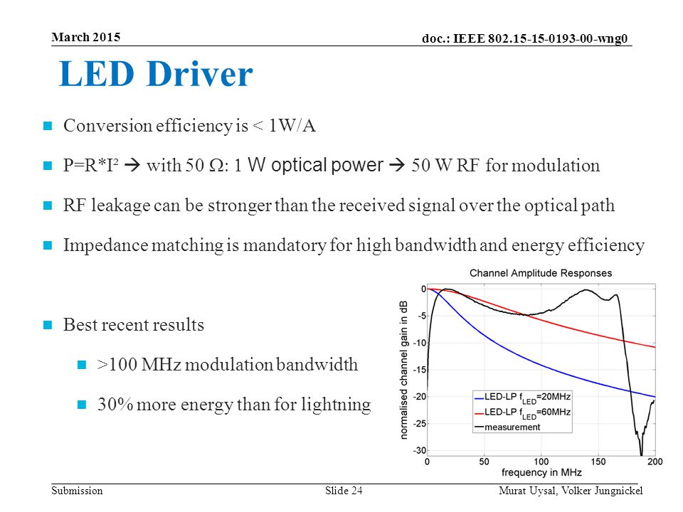 LED Driver Conversion efficiency is < 1W/A