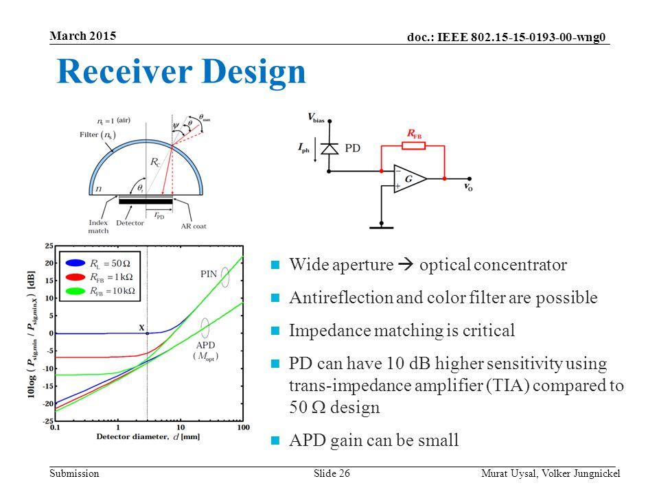 Receiver Design Wide aperture  optical concentrator