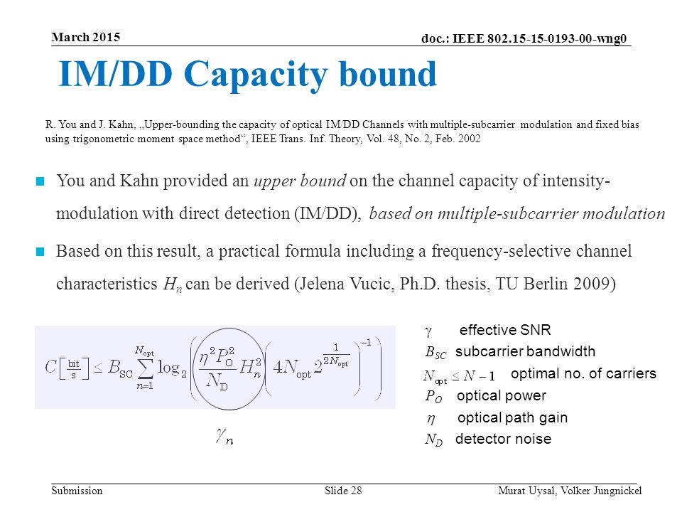 March 2015 IM/DD Capacity bound.