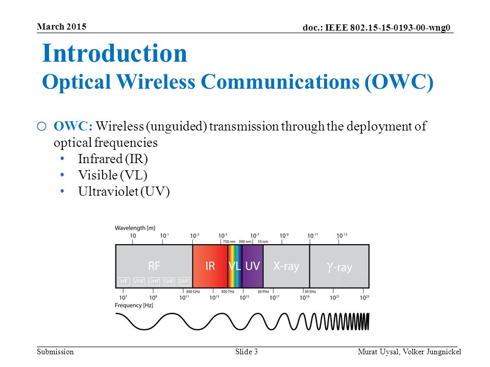 Introduction Optical Wireless Communications (OWC)