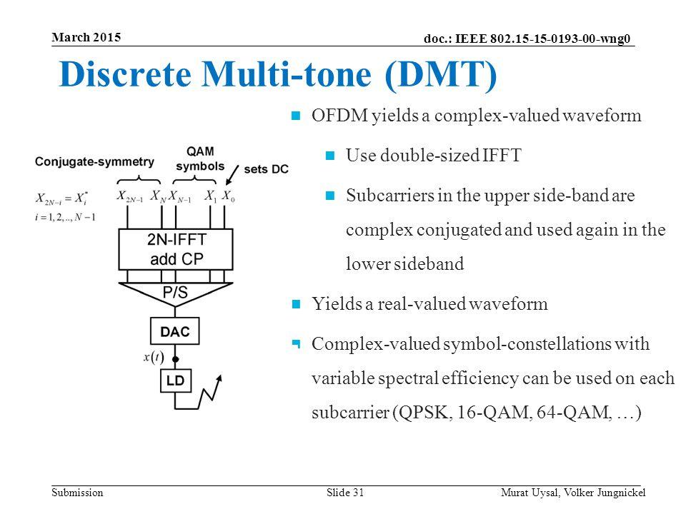 Discrete Multi-tone (DMT)
