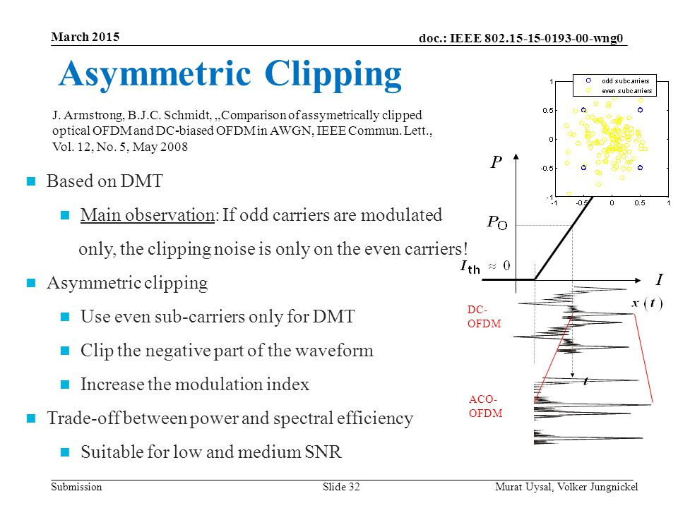 Asymmetric Clipping Based on DMT
