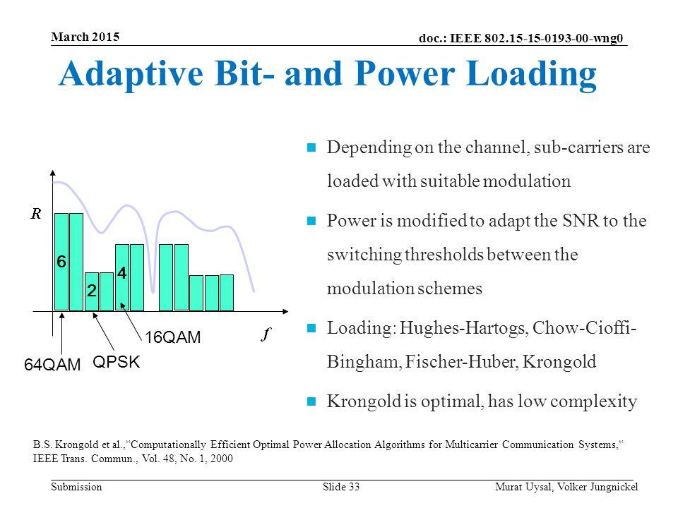 Adaptive Bit- and Power Loading