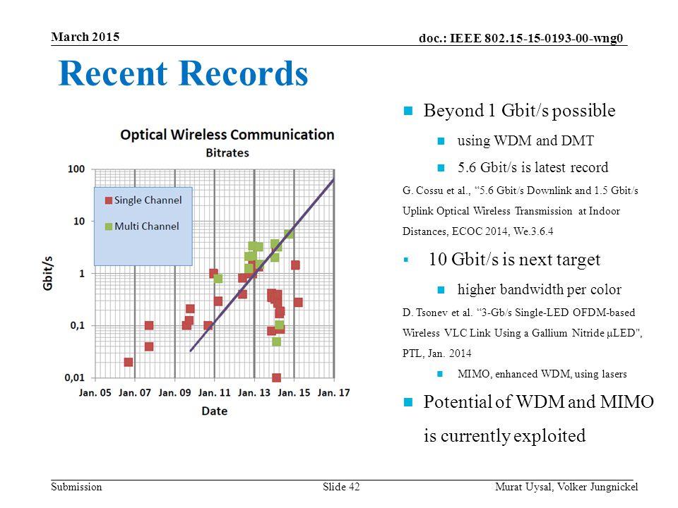 Recent Records Beyond 1 Gbit/s possible 10 Gbit/s is next target
