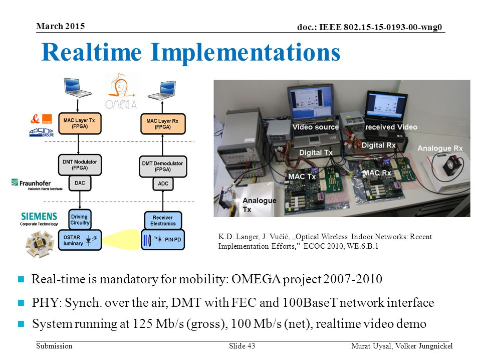 Realtime Implementations