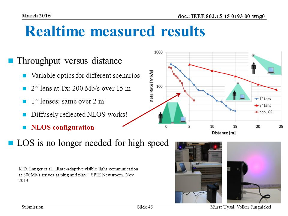 Realtime measured results